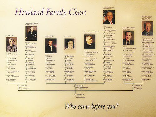 howland-familie-chart