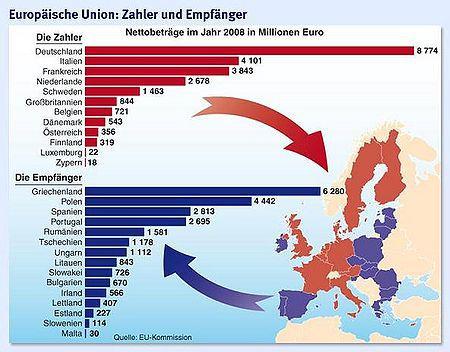 zahler-und-empfaenger