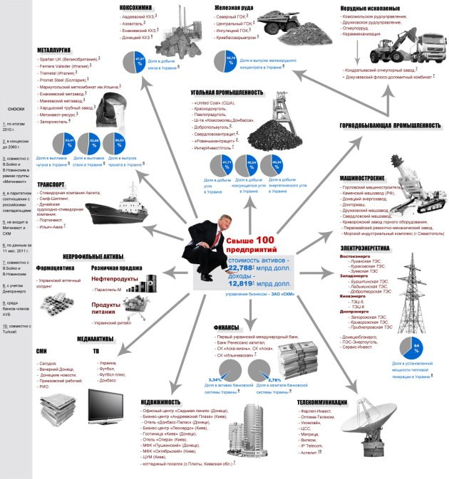 1332836117_infografika