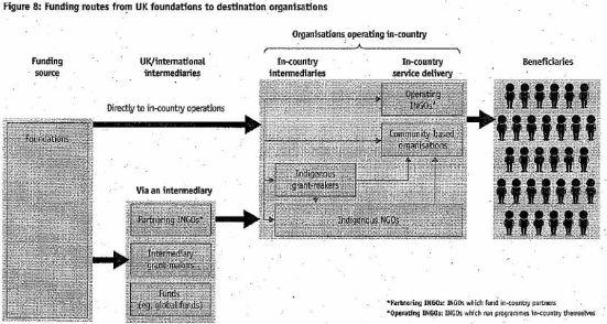 Die obige Graphik »Methoden der Finanzierung« wurde eben dieser Datei entnommen. Der grau-schwarze Hintergrund machte sie jedoch etwas unleserlich, sodass die Schrift neu eingesetzt wurde, die Richtigkeit kann im Original überprüft werden. Zur Vergrösserung bitte anklicken.