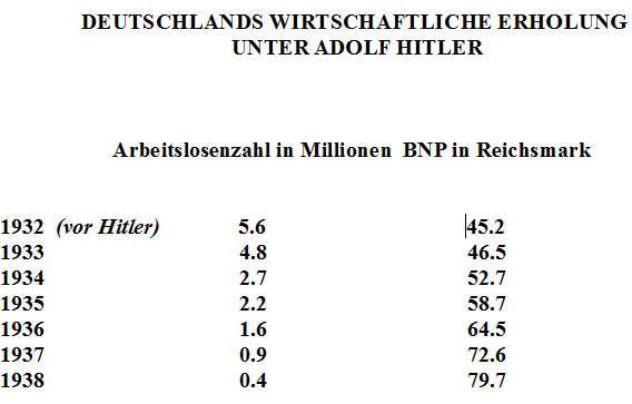 deutschland-wirtschaft-ah-erholung-tabelle