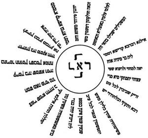 """Das Hakenkreuz als das magische Symbol der arischen Lichtwelt wurde von der Judenheit geraubt und ist sozusagen wie eine Siegestrophäe in der Kabbala-Schrift """"Parashat Eliezer"""" als Grundlage des geheimen Wissens verewigt worden."""